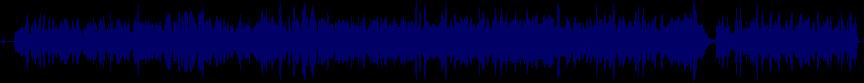 waveform of track #21045