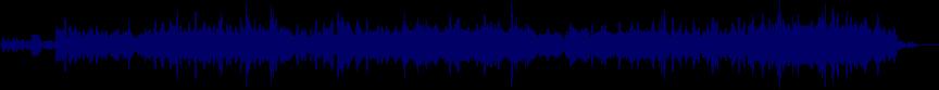 waveform of track #21057