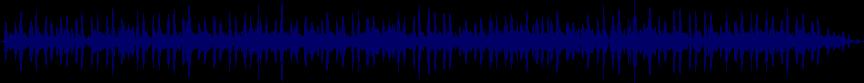 waveform of track #21060