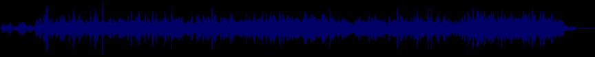waveform of track #21061
