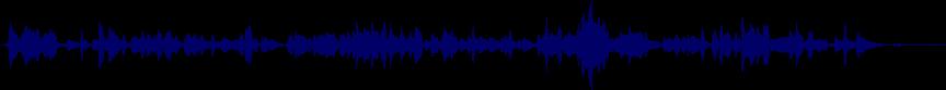 waveform of track #21062