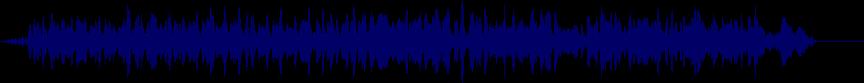 waveform of track #21066