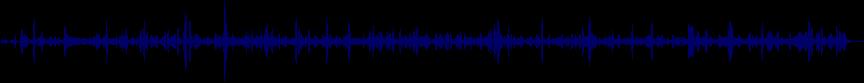 waveform of track #21067