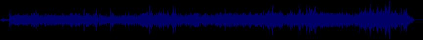 waveform of track #21069
