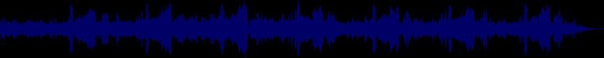 waveform of track #21070