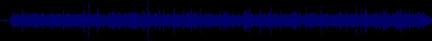 waveform of track #21074