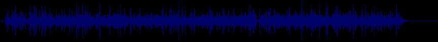 waveform of track #21079