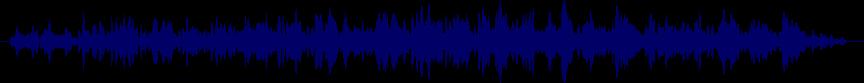 waveform of track #21082