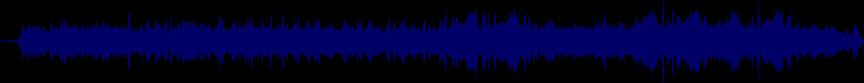 waveform of track #21104