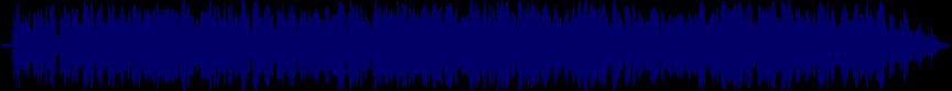waveform of track #21121