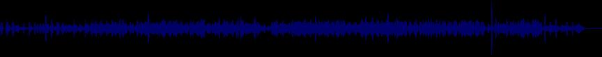 waveform of track #21122