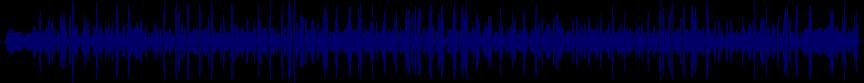 waveform of track #21123