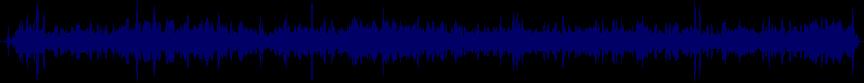 waveform of track #21125