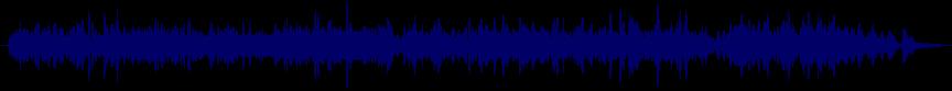 waveform of track #21126