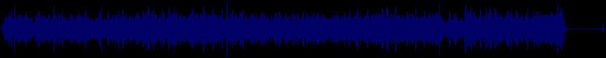 waveform of track #21129