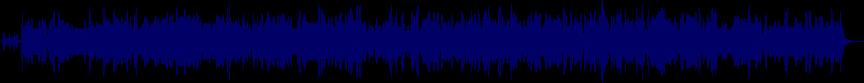 waveform of track #21133
