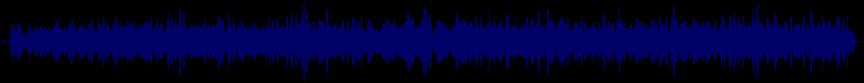 waveform of track #21135