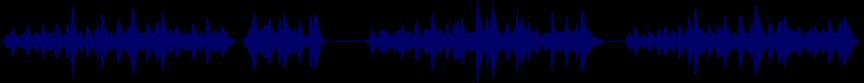 waveform of track #21145