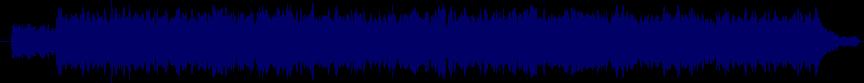 waveform of track #21147