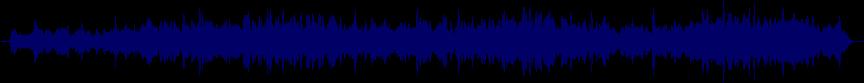 waveform of track #21162