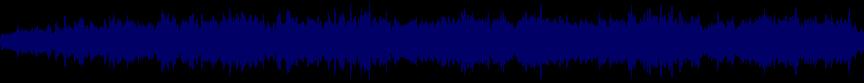 waveform of track #21165