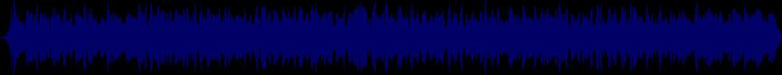waveform of track #21177