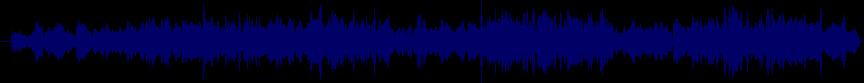 waveform of track #21184