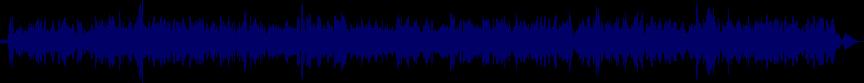 waveform of track #21193
