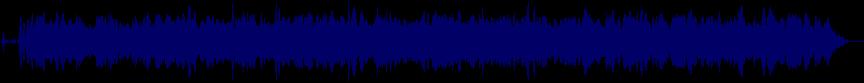 waveform of track #21195