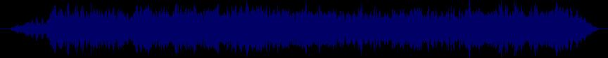 waveform of track #21197