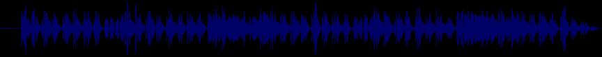 waveform of track #21200