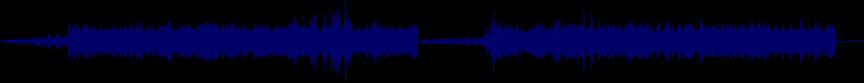 waveform of track #21207