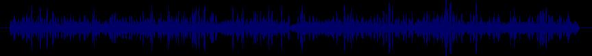 waveform of track #21211