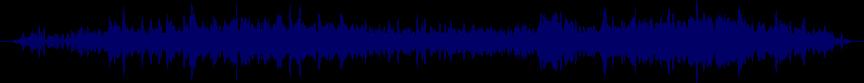 waveform of track #21212