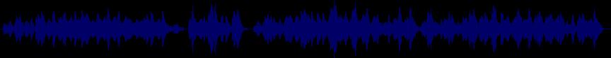 waveform of track #21214