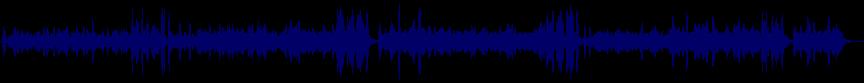 waveform of track #21223