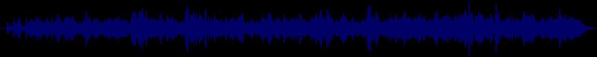 waveform of track #21230