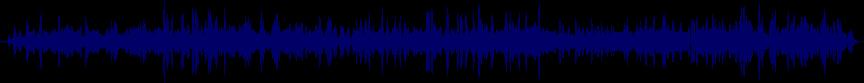 waveform of track #21232