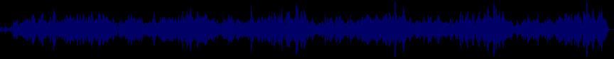 waveform of track #21235
