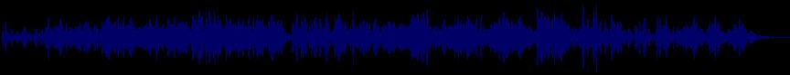 waveform of track #21239