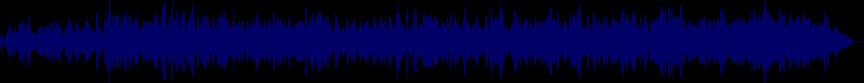 waveform of track #21242