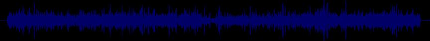 waveform of track #21248