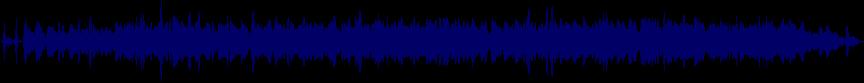 waveform of track #21252