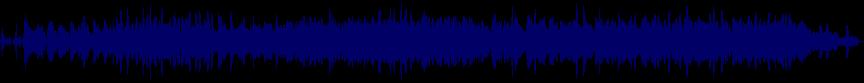 waveform of track #21254