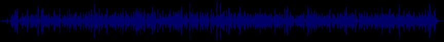 waveform of track #21267