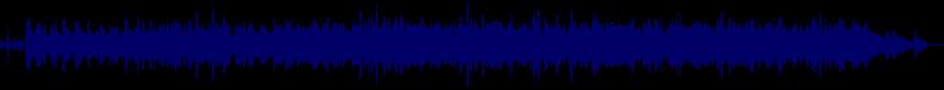 waveform of track #21282