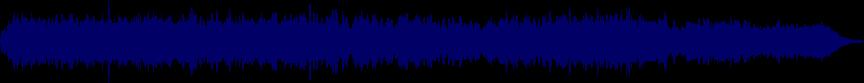 waveform of track #21287