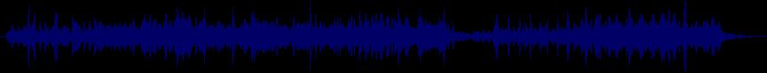 waveform of track #21288