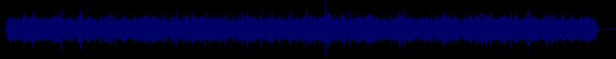 waveform of track #21304