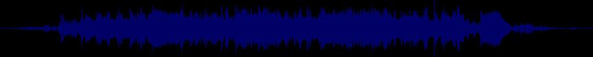 waveform of track #21321